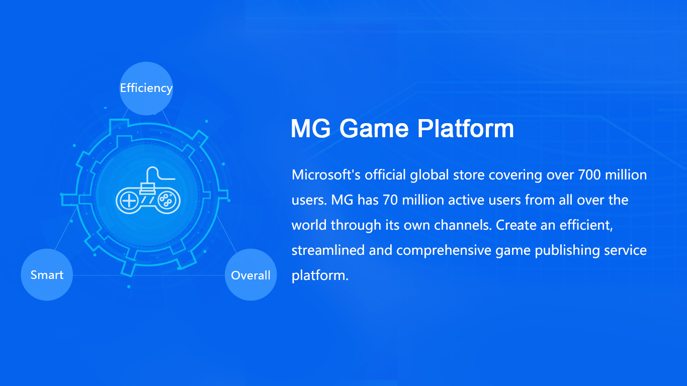 MIRACLE GAMES Open Platform